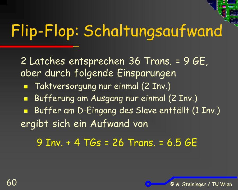 © A. Steininger / TU Wien 60 Flip-Flop: Schaltungsaufwand 2 Latches entsprechen 36 Trans. = 9 GE, aber durch folgende Einsparungen Taktversorgung nur