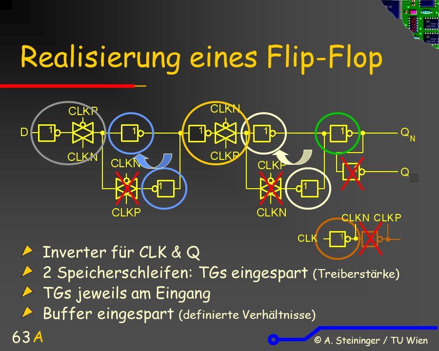 © A. Steininger / TU Wien 63 Realisierung eines Flip-Flop Inverter für CLK & Q 2 Speicherschleifen: TGs eingespart (Treiberstärke) TGs jeweils am Eing