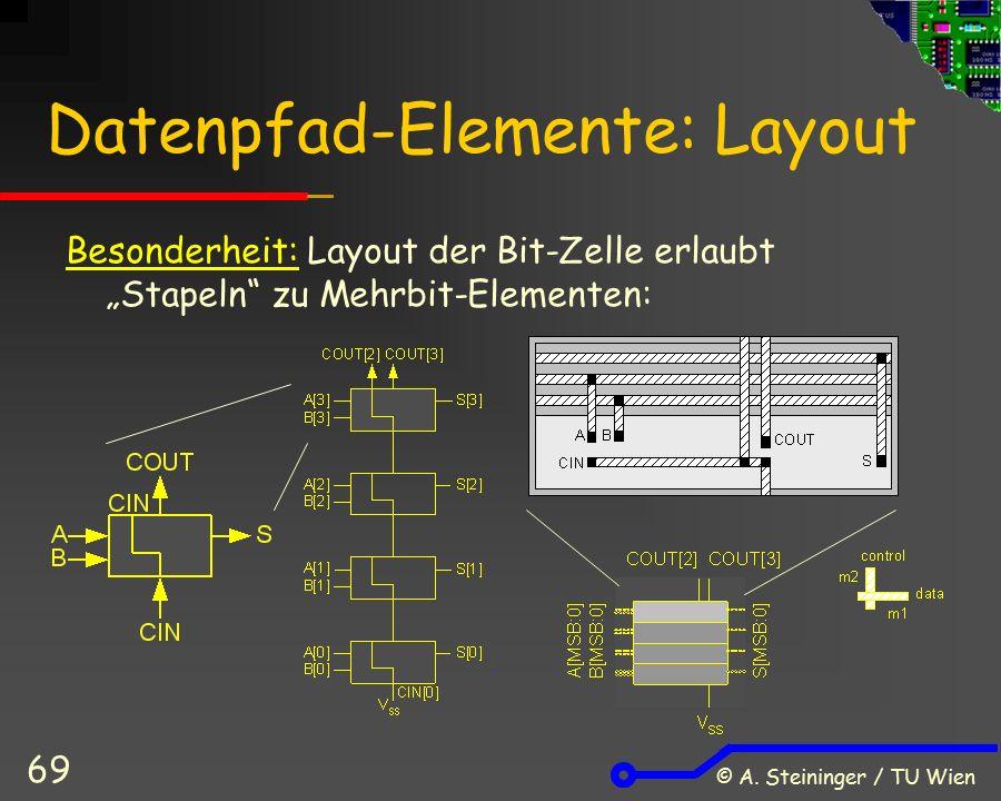 """© A. Steininger / TU Wien 69 Datenpfad-Elemente: Layout Besonderheit: Layout der Bit-Zelle erlaubt """"Stapeln"""" zu Mehrbit-Elementen:"""
