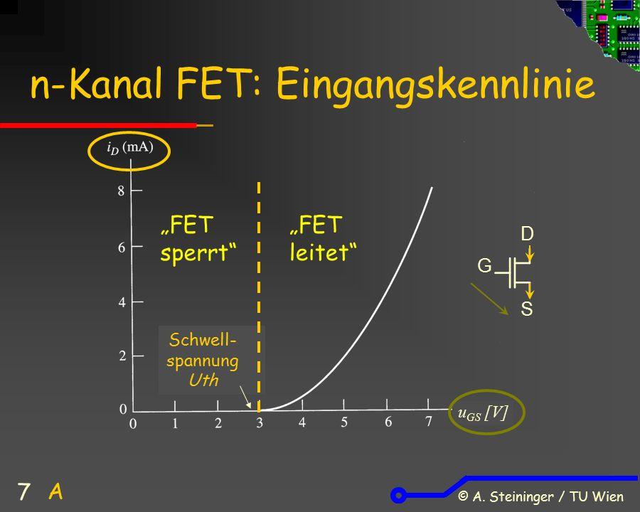 """© A. Steininger / TU Wien 7 n-Kanal FET: Eingangskennlinie u GS [V] Schwell- spannung Uth """"FET sperrt"""" """"FET leitet"""" G S D A"""