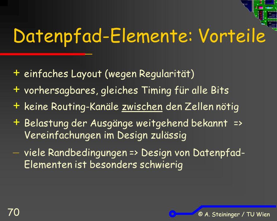 © A. Steininger / TU Wien 70 Datenpfad-Elemente: Vorteile + einfaches Layout (wegen Regularität) + vorhersagbares, gleiches Timing für alle Bits + kei