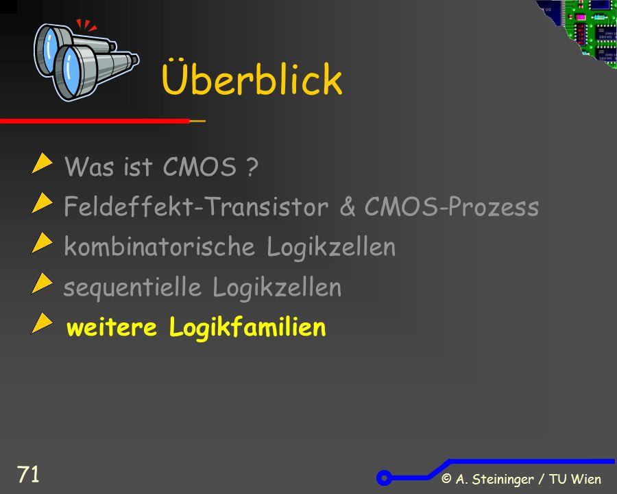 © A. Steininger / TU Wien 71 Was ist CMOS ? Feldeffekt-Transistor & CMOS-Prozess kombinatorische Logikzellen sequentielle Logikzellen weitere Logikfam