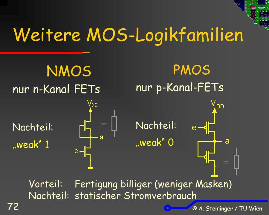 """© A. Steininger / TU Wien 72 Weitere MOS-Logikfamilien NMOS nur n-Kanal FETs Nachteil: """"weak"""" 1 PMOS nur p-Kanal-FETs Nachteil: """"weak"""" 0 Vorteil: Fert"""