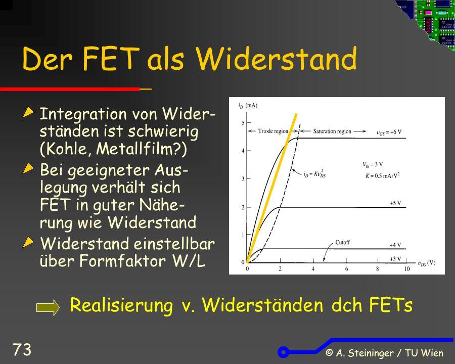 © A. Steininger / TU Wien 73 Der FET als Widerstand Integration von Wider- ständen ist schwierig (Kohle, Metallfilm?) Bei geeigneter Aus- legung verhä