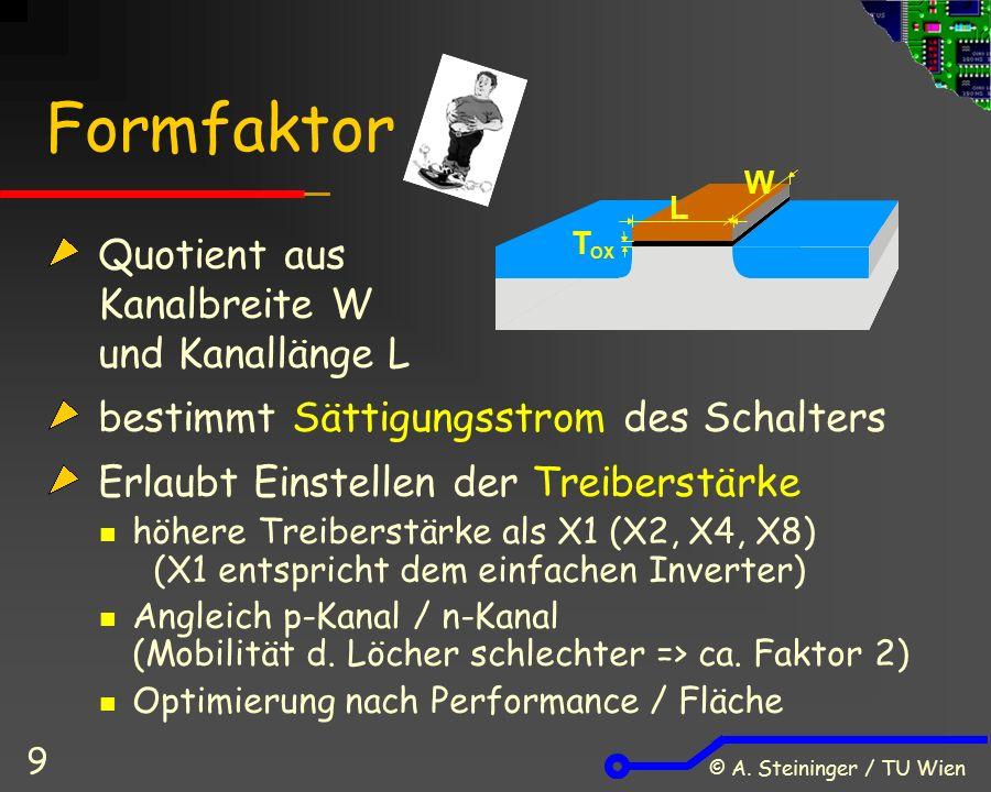 © A. Steininger / TU Wien 9 Formfaktor Quotient aus Kanalbreite W und Kanallänge L bestimmt Sättigungsstrom des Schalters Erlaubt Einstellen der Treib