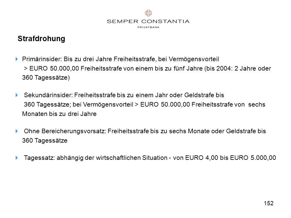 152 Strafdrohung  Primärinsider: Bis zu drei Jahre Freiheitsstrafe, bei Vermögensvorteil > EURO 50.000,00 Freiheitsstrafe von einem bis zu fünf Jahre (bis 2004: 2 Jahre oder 360 Tagessätze)  Sekundärinsider: Freiheitsstrafe bis zu einem Jahr oder Geldstrafe bis 360 Tagessätze; bei Vermögensvorteil > EURO 50.000,00 Freiheitsstrafe von sechs Monaten bis zu drei Jahre  Ohne Bereicherungsvorsatz: Freiheitsstrafe bis zu sechs Monate oder Geldstrafe bis 360 Tagessätze  Tagessatz: abhängig der wirtschaftlichen Situation - von EURO 4,00 bis EURO 5.000,00