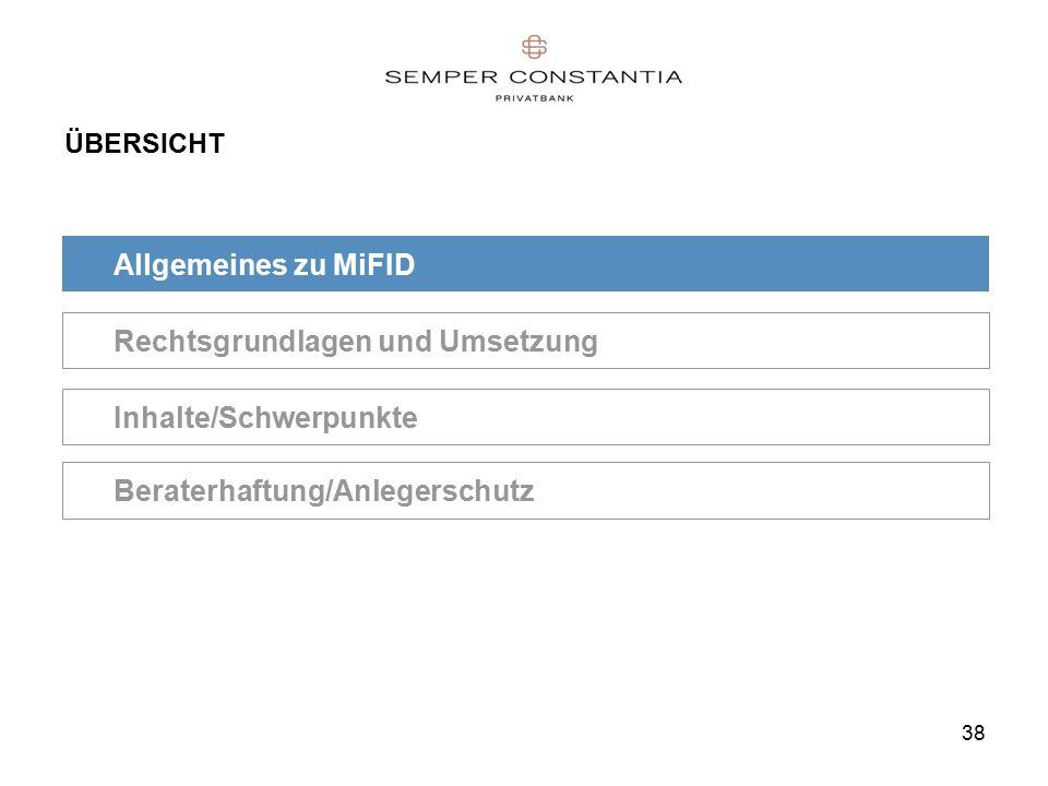 38 Allgemeines zu MiFID Rechtsgrundlagen und Umsetzung Inhalte/Schwerpunkte Beraterhaftung/Anlegerschutz ÜBERSICHT