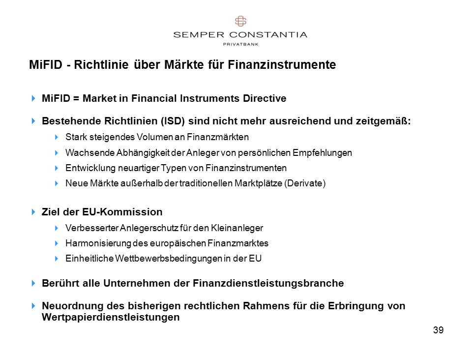 39 MiFID - Richtlinie über Märkte für Finanzinstrumente  MiFID = Market in Financial Instruments Directive  Bestehende Richtlinien (ISD) sind nicht mehr ausreichend und zeitgemäß:  Stark steigendes Volumen an Finanzmärkten  Wachsende Abhängigkeit der Anleger von persönlichen Empfehlungen  Entwicklung neuartiger Typen von Finanzinstrumenten  Neue Märkte außerhalb der traditionellen Marktplätze (Derivate)  Ziel der EU-Kommission  Verbesserter Anlegerschutz für den Kleinanleger  Harmonisierung des europäischen Finanzmarktes  Einheitliche Wettbewerbsbedingungen in der EU  Berührt alle Unternehmen der Finanzdienstleistungsbranche  Neuordnung des bisherigen rechtlichen Rahmens für die Erbringung von Wertpapierdienstleistungen
