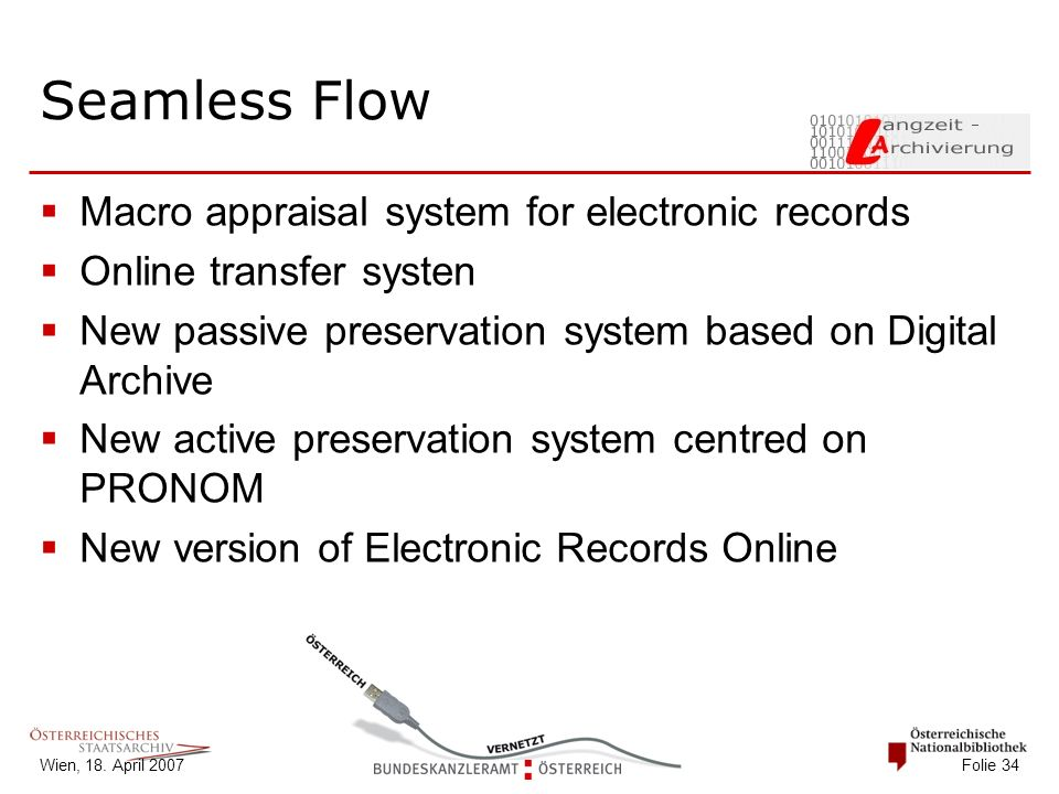Wien, 18. April 2007 Folie 34 Seamless Flow  Macro appraisal system for electronic records  Online transfer systen  New passive preservation system