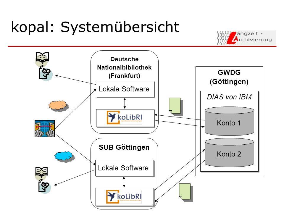 Wien, 18. April 2007 Folie 43 kopal: Systemübersicht GWDG (Göttingen) DIAS von IBM Konto 1 Konto 2 SUB Göttingen Deutsche Nationalbibliothek (Frankfur