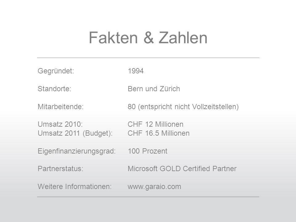 Fakten & Zahlen Gegründet:1994 Standorte:Bern und Zürich Mitarbeitende:80 (entspricht nicht Vollzeitstellen) Umsatz 2010:CHF 12 Millionen Umsatz 2011 (Budget):CHF 16.5 Millionen Eigenfinanzierungsgrad:100 Prozent Partnerstatus:Microsoft GOLD Certified Partner Weitere Informationen:www.garaio.com