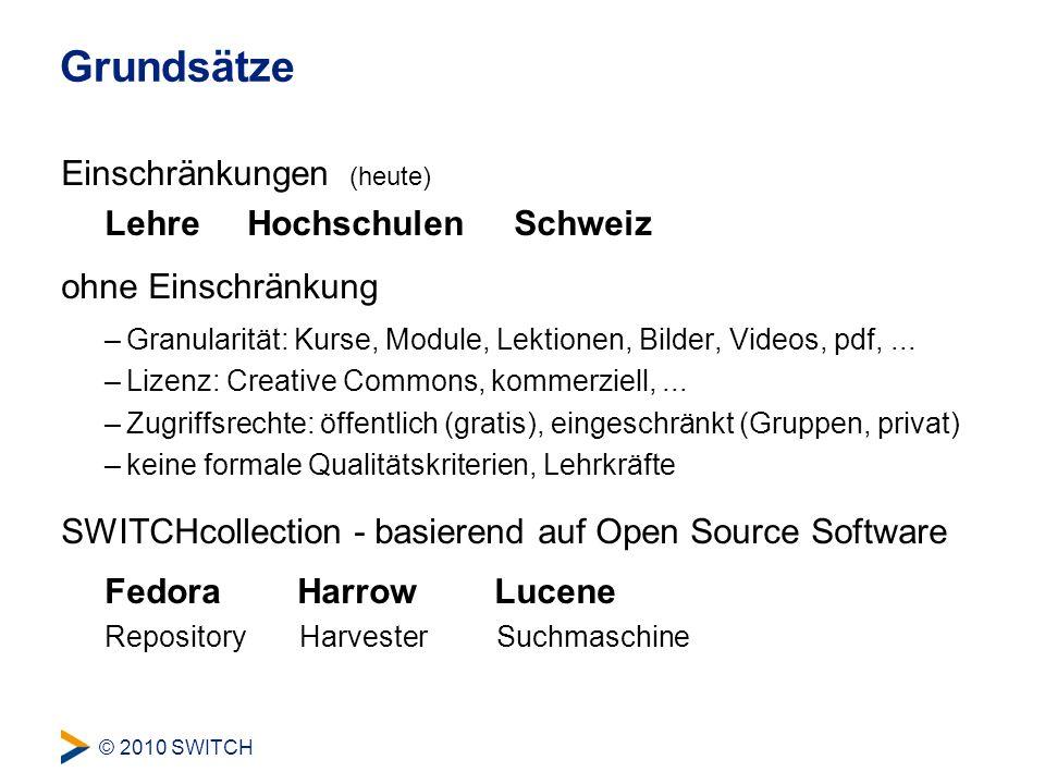 © 2010 SWITCH Harvesting und Indexierung Suchen SWITCHcollection Architektur Uni A Repository- Ebene Applikations- Ebene z.B.