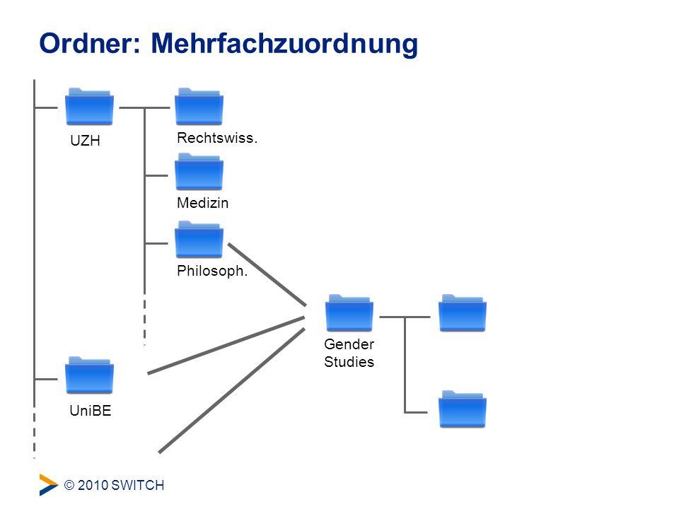 © 2010 SWITCH Ordner: Mehrfachzuordnung UZH UniBE Rechtswiss. Medizin Philosoph. Gender Studies