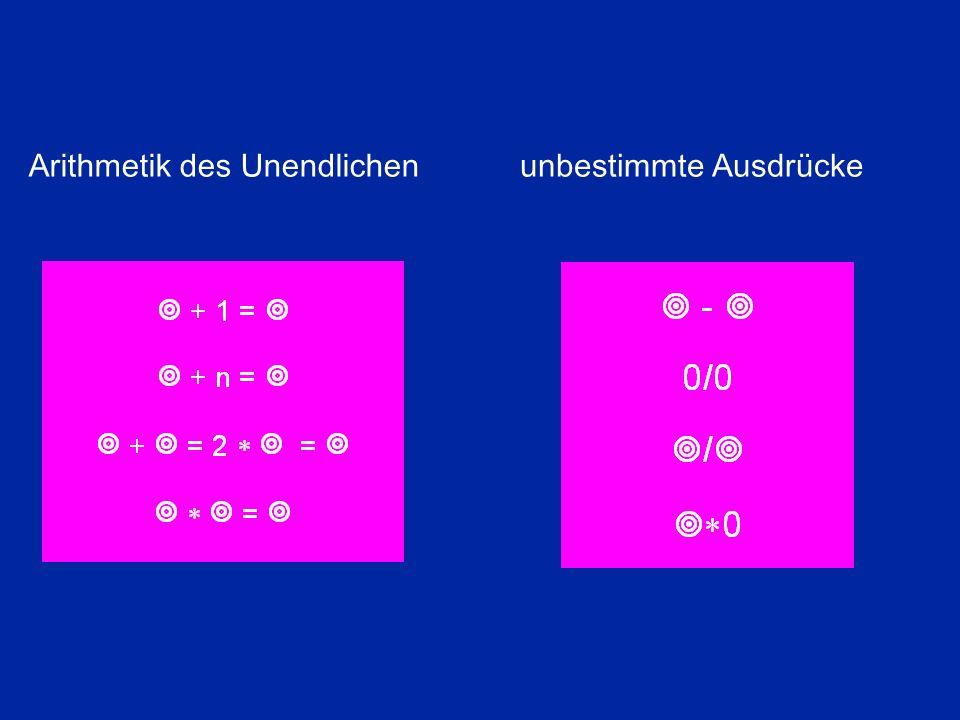 Arithmetik des Unendlichenunbestimmte Ausdrücke