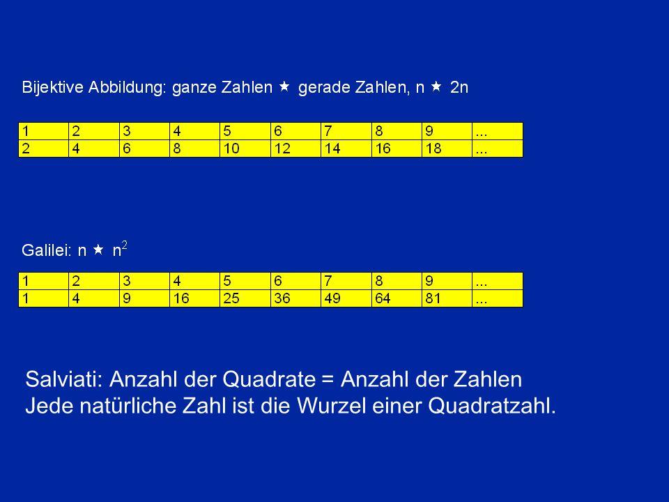 Salviati: Anzahl der Quadrate = Anzahl der Zahlen Jede natürliche Zahl ist die Wurzel einer Quadratzahl.