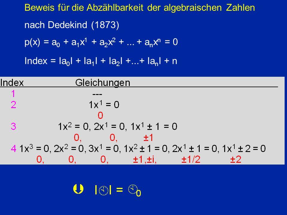 Index = Ia 0 I + Ia 1 I + Ia 2 I +...+ Ia n I + n Beweis für die Abzählbarkeit der algebraischen Zahlen nach Dedekind (1873) p(x) = a 0 + a 1 x 1 + a 2 x 2 +...
