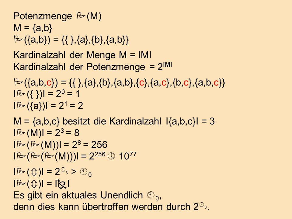 Potenzmenge  (M) M = {a,b}  ({a,b}) = {{ },{a},{b},{a,b}} Kardinalzahl der Menge M = IMI Kardinalzahl der Potenzmenge = 2 IMI  ({a,b,c}) = {{ },{a},{b},{a,b},{c},{a,c},{b,c},{a,b,c}} I  ({ })I = 2 0 = 1 I  ({a})I = 2 1 = 2 M = {a,b,c} besitzt die Kardinalzahl I{a,b,c}I = 3 I  (M)I = 2 3 = 8 I  (  (M))I = 2 8 = 256 I  (  (  (M)))I = 2 256  10 77 I  (  )I = 2  0 >  0 I  (  )I = I  I Es gibt ein aktuales Unendlich  0, denn dies kann übertroffen werden durch 2  0.