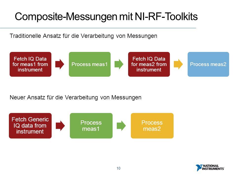 10 Composite-Messungen mit NI-RF-Toolkits Traditionelle Ansatz für die Verarbeitung von Messungen Neuer Ansatz für die Verarbeitung von Messungen