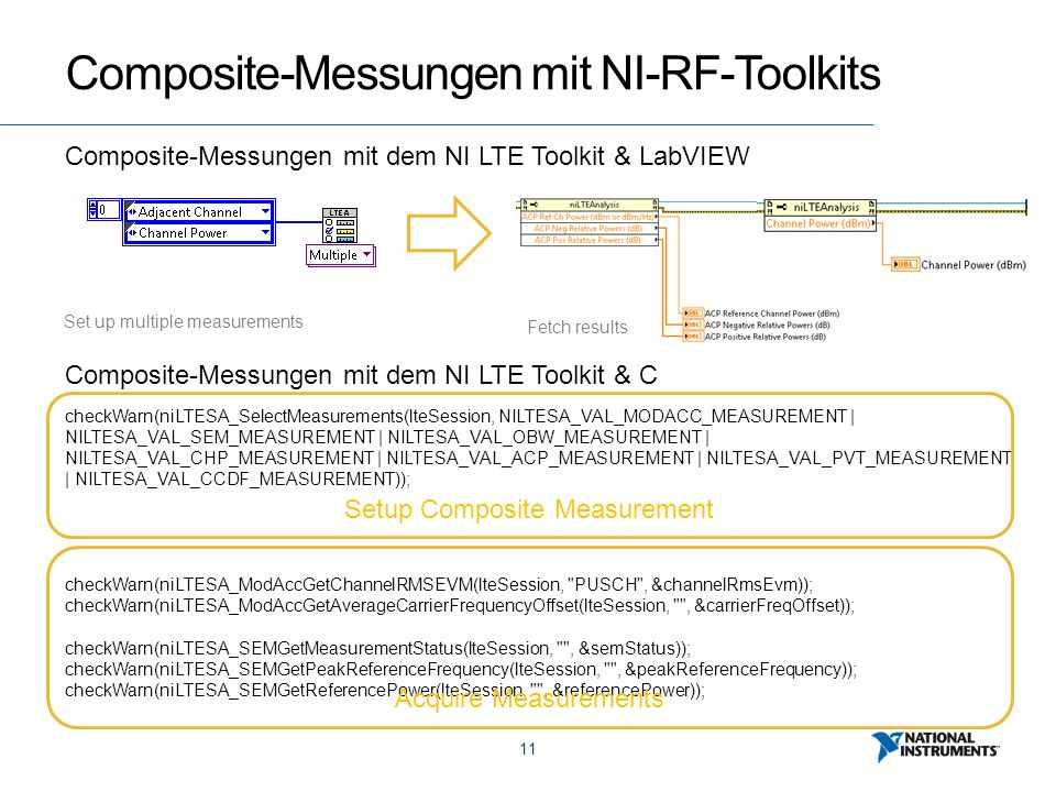 11 Composite-Messungen mit NI-RF-Toolkits Composite-Messungen mit dem NI LTE Toolkit & LabVIEW Set up multiple measurements Fetch results Composite-Messungen mit dem NI LTE Toolkit & C checkWarn(niLTESA_SelectMeasurements(lteSession, NILTESA_VAL_MODACC_MEASUREMENT | NILTESA_VAL_SEM_MEASUREMENT | NILTESA_VAL_OBW_MEASUREMENT | NILTESA_VAL_CHP_MEASUREMENT | NILTESA_VAL_ACP_MEASUREMENT | NILTESA_VAL_PVT_MEASUREMENT | NILTESA_VAL_CCDF_MEASUREMENT)); checkWarn(niLTESA_ModAccGetChannelRMSEVM(lteSession, PUSCH , &channelRmsEvm)); checkWarn(niLTESA_ModAccGetAverageCarrierFrequencyOffset(lteSession, , &carrierFreqOffset)); checkWarn(niLTESA_SEMGetMeasurementStatus(lteSession, , &semStatus)); checkWarn(niLTESA_SEMGetPeakReferenceFrequency(lteSession, , &peakReferenceFrequency)); checkWarn(niLTESA_SEMGetReferencePower(lteSession, , &referencePower)); Setup Composite Measurement Acquire Measurements