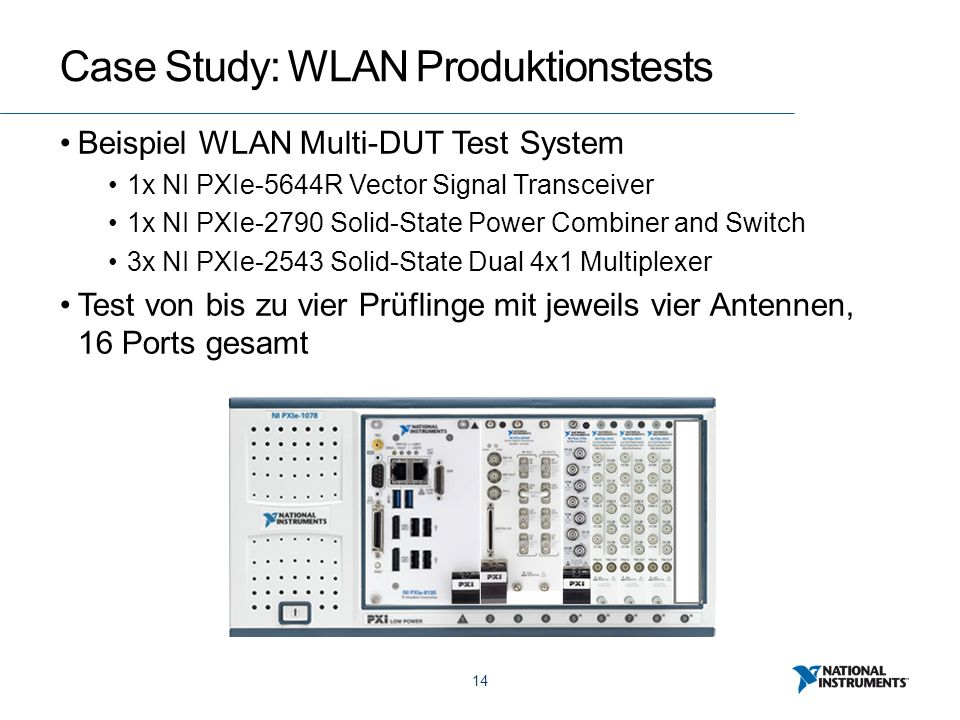 14 Case Study: WLAN Produktionstests Beispiel WLAN Multi-DUT Test System 1x NI PXIe-5644R Vector Signal Transceiver 1x NI PXIe-2790 Solid-State Power
