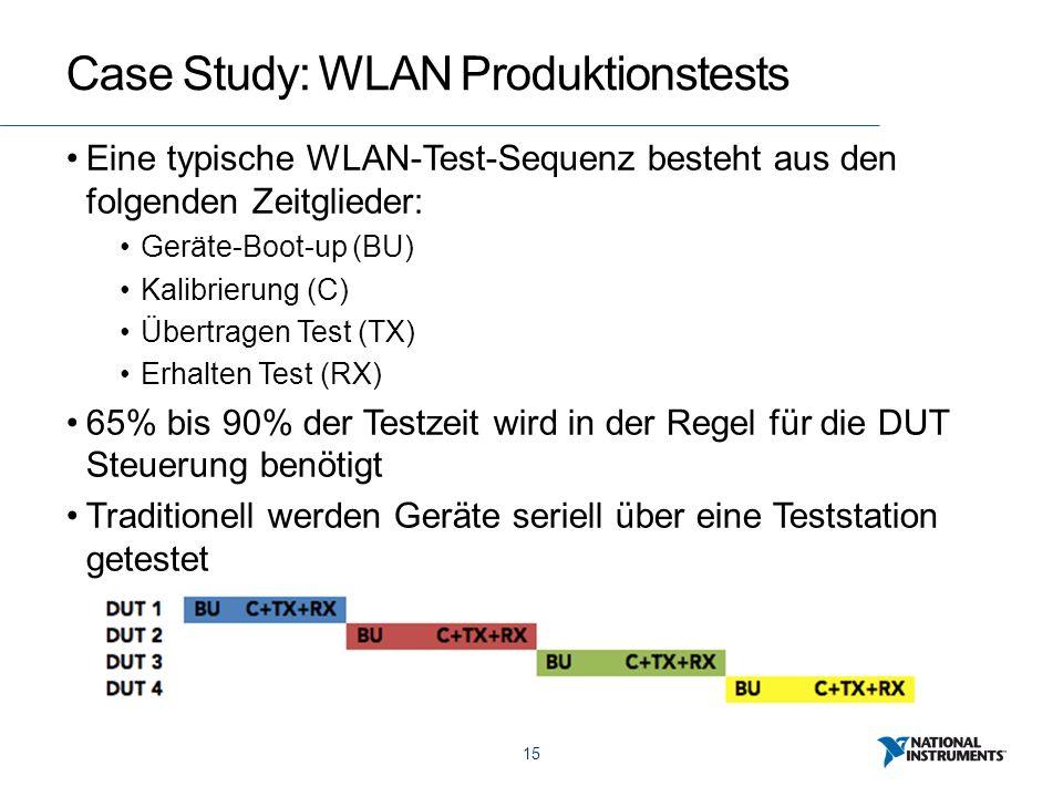 15 Case Study: WLAN Produktionstests Eine typische WLAN-Test-Sequenz besteht aus den folgenden Zeitglieder: Geräte-Boot-up (BU) Kalibrierung (C) Übertragen Test (TX) Erhalten Test (RX) 65% bis 90% der Testzeit wird in der Regel für die DUT Steuerung benötigt Traditionell werden Geräte seriell über eine Teststation getestet