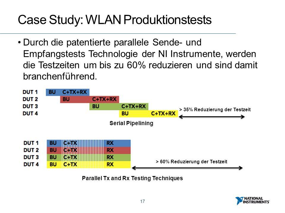 17 Case Study: WLAN Produktionstests Durch die patentierte parallele Sende- und Empfangstests Technologie der NI Instrumente, werden die Testzeiten um