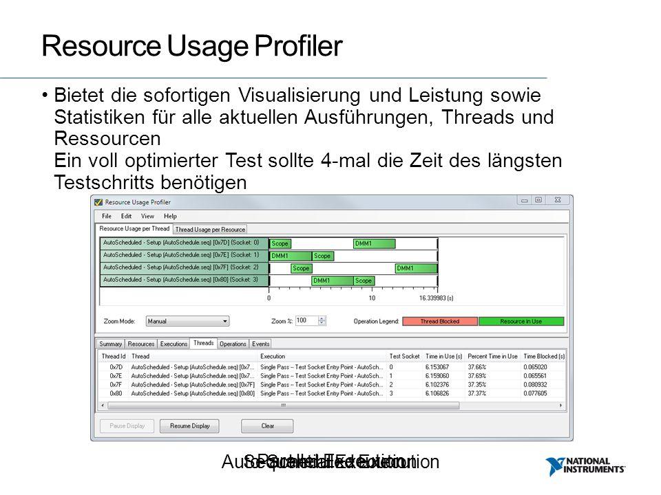20 Resource Usage Profiler Bietet die sofortigen Visualisierung und Leistung sowie Statistiken für alle aktuellen Ausführungen, Threads und Ressourcen