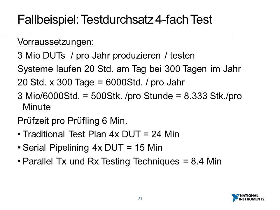 21 Fallbeispiel: Testdurchsatz 4-fach Test Vorraussetzungen: 3 Mio DUTs / pro Jahr produzieren / testen Systeme laufen 20 Std. am Tag bei 300 Tagen im