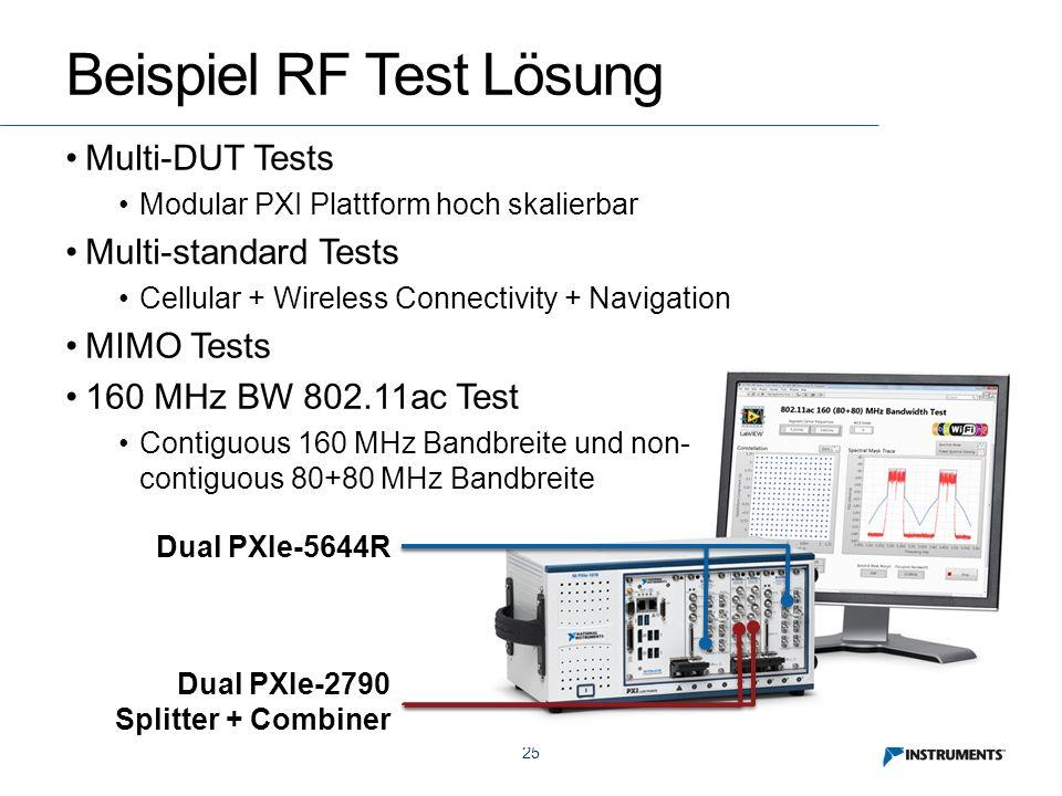 25 Beispiel RF Test Lösung Multi-DUT Tests Modular PXI Plattform hoch skalierbar Multi-standard Tests Cellular + Wireless Connectivity + Navigation MIMO Tests 160 MHz BW 802.11ac Test Contiguous 160 MHz Bandbreite und non- contiguous 80+80 MHz Bandbreite Dual PXIe-5644R Dual PXIe-2790 Splitter + Combiner