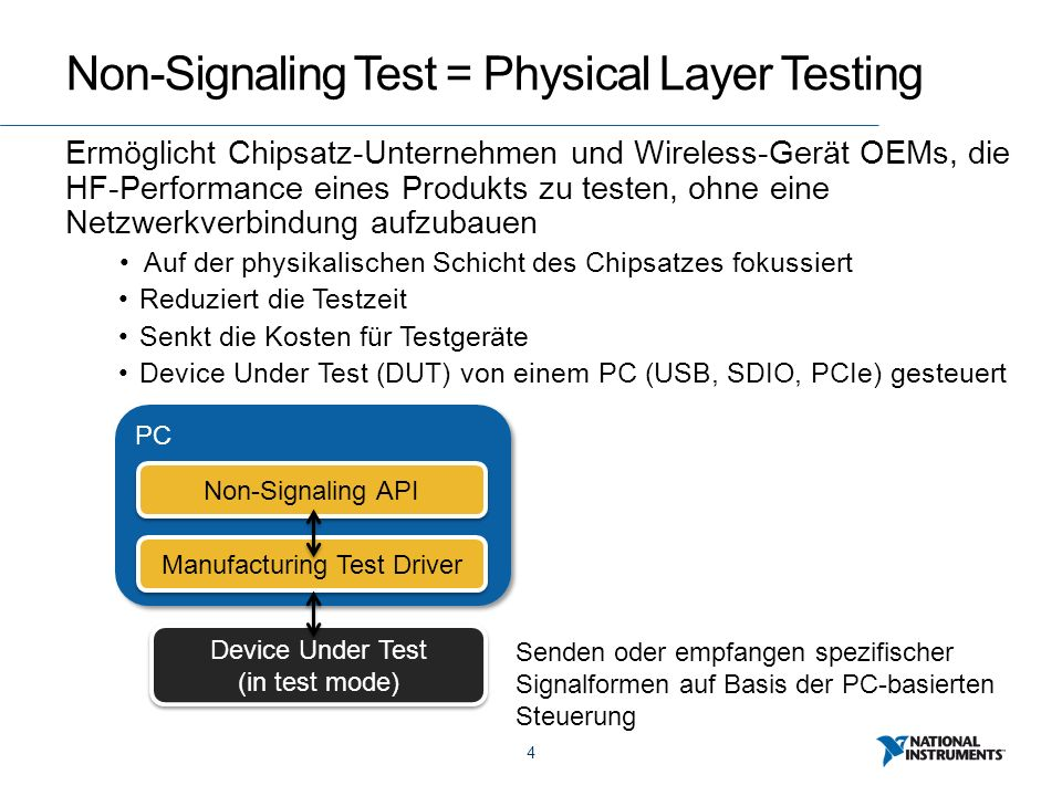 25 Beispiel RF Test Lösung Multi-DUT Tests Modular PXI Plattform hoch skalierbar Multi-standard Tests Cellular + Wireless Connectivity + Navigation MIMO Tests 160 MHz BW 802.11ac Test Contiguous 160 MHz Bandbreite und non- contiguous 80+80 MHz Bandbreite Dual PXIe-5644R Dual PXIe-2790 Splitter + Combiner