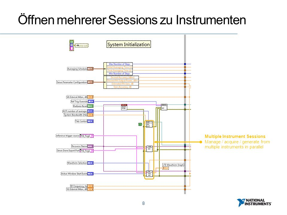 8 Öffnen mehrerer Sessions zu Instrumenten Multiple Instrument Sessions Manage / acquire / generate from multiple instruments in parallel