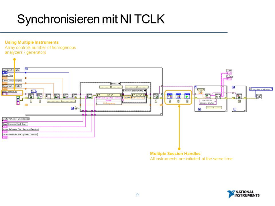 9 Synchronisieren mit NI TCLK Multiple Session Handles All instruments are initiated at the same time Using Multiple Instruments Array controls number of homogenous analyzers / generators