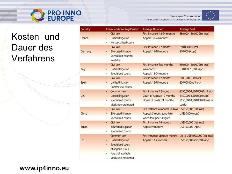 www.ip4inno.eu Kosten und Dauer des Verfahrens