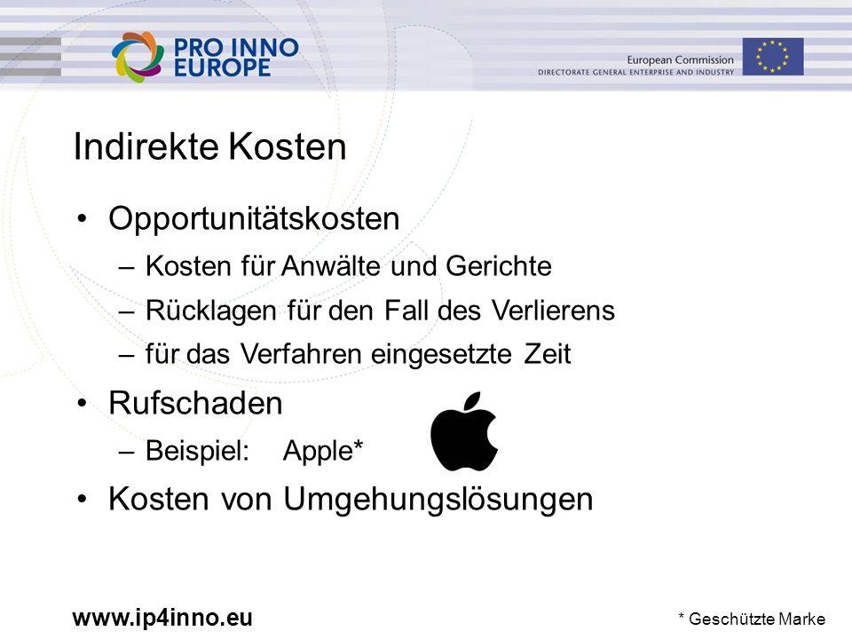 www.ip4inno.eu Indirekte Kosten Opportunitätskosten –Kosten für Anwälte und Gerichte –Rücklagen für den Fall des Verlierens –für das Verfahren eingesetzte Zeit Rufschaden –Beispiel: Apple* Kosten von Umgehungslösungen * Geschützte Marke