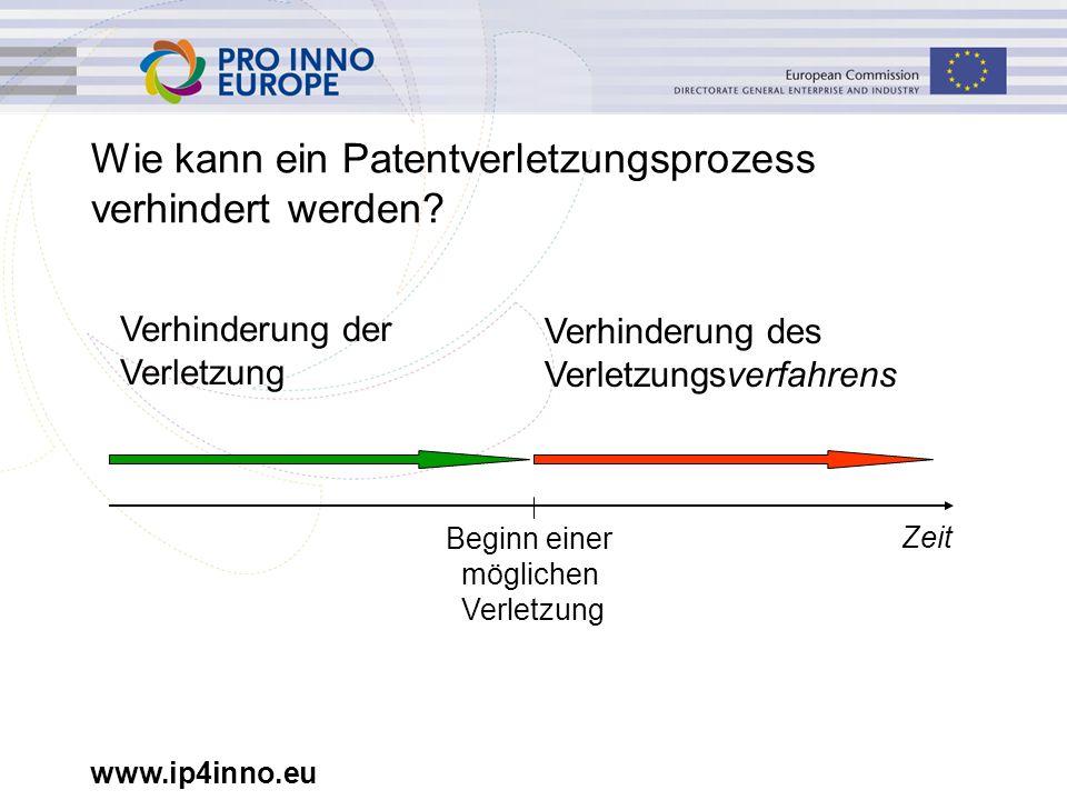 www.ip4inno.eu Wie kann ein Patentverletzungsprozess verhindert werden.