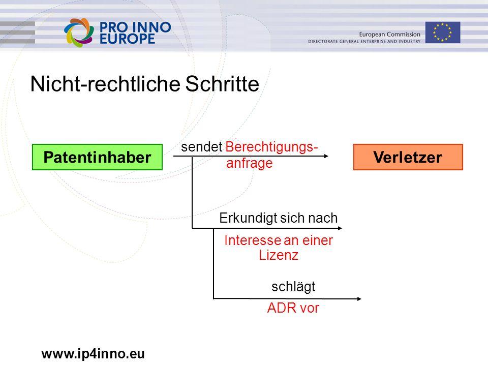 www.ip4inno.eu Nicht-rechtliche Schritte Erkundigt sich nach Interesse an einer Lizenz schlägt ADR vor sendet Berechtigungs- anfrage PatentinhaberVerletzer