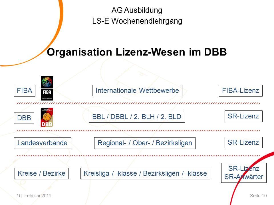 AG Ausbildung LS-E Wochenendlehrgang Organisation Lizenz-Wesen im DBB SR-Lizenz SR-Anwärter Internationale Wettbewerbe FIBA-Lizenz FIBA BBL / DBBL / 2.