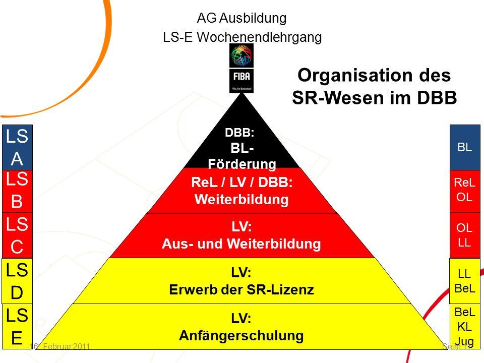 AG Ausbildung LS-E Wochenendlehrgang Organisation des SR-Wesen im DBB LV: Anfängerschulung LV: Erwerb der SR-Lizenz LV: Aus- und Weiterbildung ReL / LV / DBB: Weiterbildung DBB: BL- Förderung LS E LS D LS C LS B LS A BeL KL Jug LL BeL OL LL ReL OL BL 16.