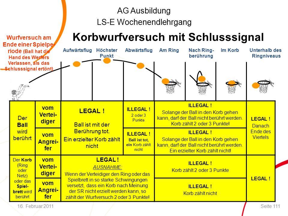 AG Ausbildung LS-E Wochenendlehrgang Korbwurfversuch mit Schlusssignal Der Ball wird berührt vom Vertei- diger LEGAL .
