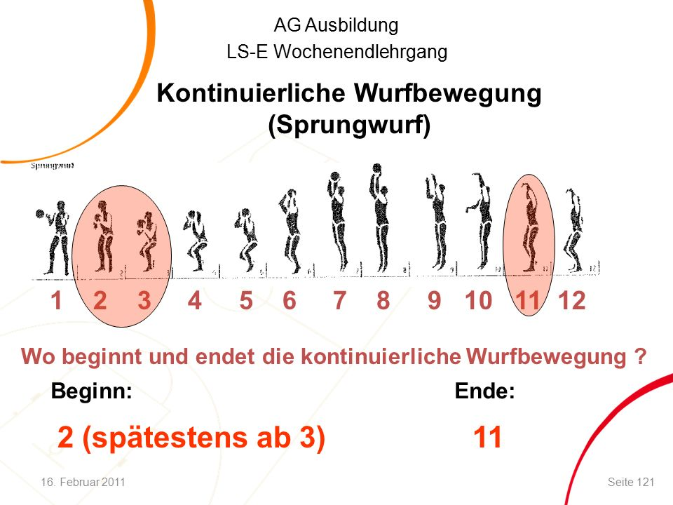 AG Ausbildung LS-E Wochenendlehrgang Kontinuierliche Wurfbewegung (Sprungwurf) 1 2 3 4 5 6 7 8 9 10 11 12 Wo beginnt und endet die kontinuierliche Wurfbewegung .