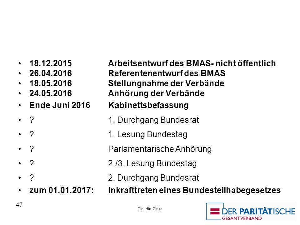 18.12.2015 Arbeitsentwurf des BMAS- nicht öffentlich 26.04.2016Referentenentwurf des BMAS 18.05.2016Stellungnahme der Verbände 24.05.2016Anhörung der Verbände Ende Juni 2016 Kabinettsbefassung ?1.