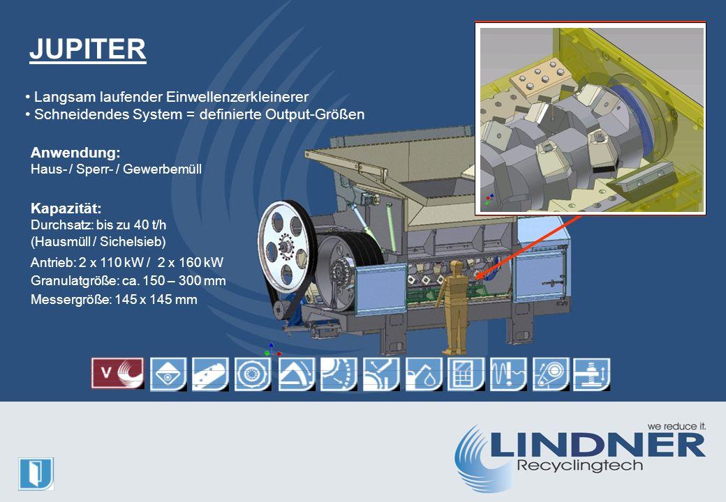 Kapazität: Durchsatz: bis zu 40 t/h (Hausmüll / Sichelsieb) Antrieb: 2 x 110 kW / 2 x 160 kW Granulatgröße: ca.