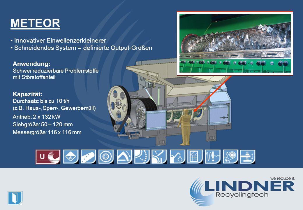 METEOR Kapazität: Durchsatz: bis zu 10 t/h (z.B.