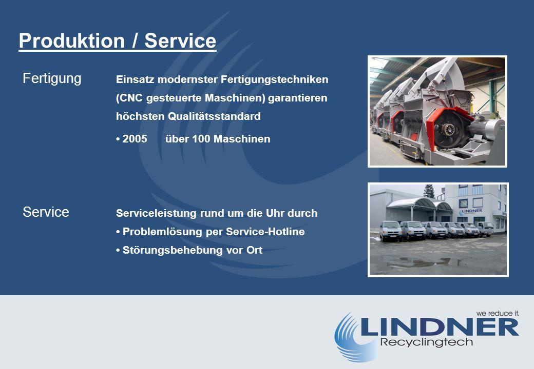 MERAK Kapazität: Durchsatz: bis zu 10 t/h (z.B.