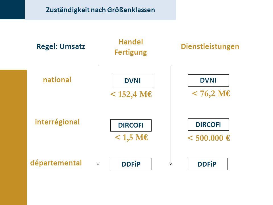 < 1,5 M€ < 152,4 M€ Handel Fertigung < 500.000 € < 76,2 M€ DVNI national interrégional départemental DVNI DIRCOFI DDFiP Dienstleistungen Zuständigkeit nach Größenklassen Regel: Umsatz