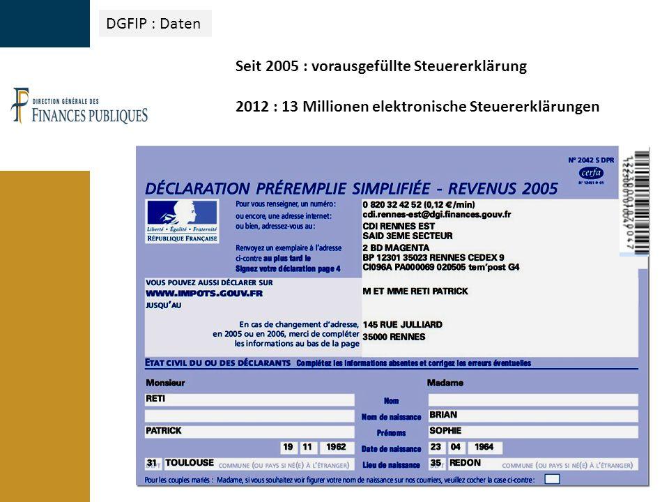 Seit 2005 : vorausgefüllte Steuererklärung 2012 : 13 Millionen elektronische Steuererklärungen DGFIP : Daten