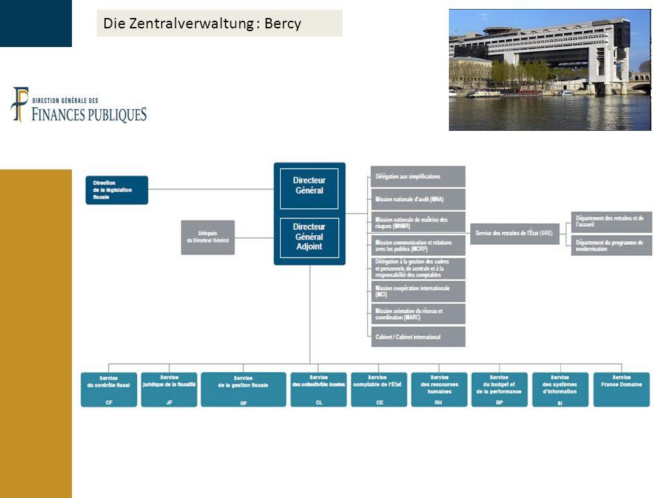Die Zentralverwaltung : Bercy