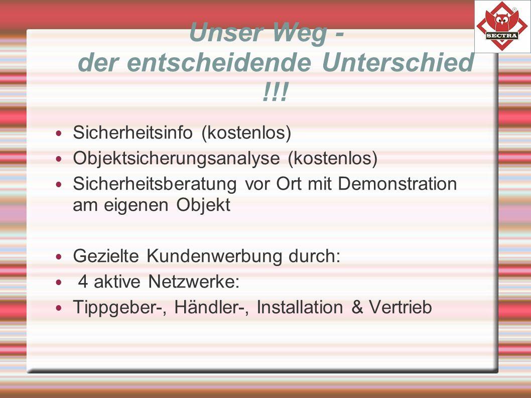 Unser Weg - der entscheidende Unterschied !!.