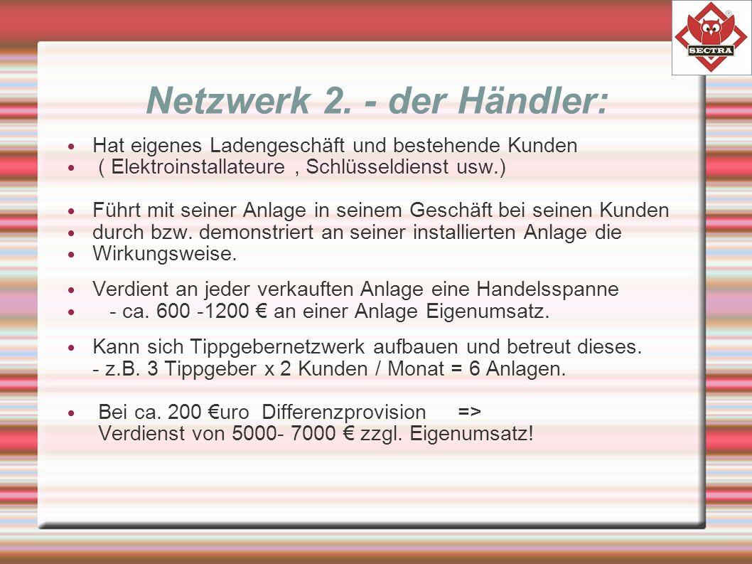 Netzwerk 2.