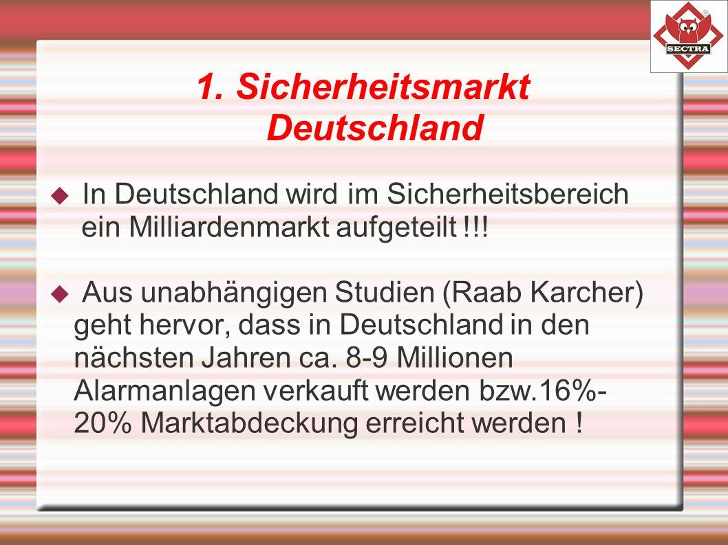 1. Sicherheitsmarkt Deutschland  In Deutschland wird im Sicherheitsbereich ein Milliardenmarkt aufgeteilt !!!  Aus unabhängigen Studien (Raab Karche